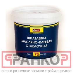 Бетон-контакт для наружных и внутренних работ влагостойкая 8 кг