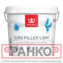 TIKKURILA EURO FILLER LIGHT KTA шпаклевка легкая (9л)