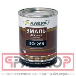 Лак для террас алкидно-уретановый L25 PARADE П/мат 2,5л Россия