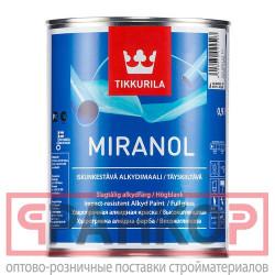 Эмаль ПФ-115 PROREMONTT Голубой 1,9кг