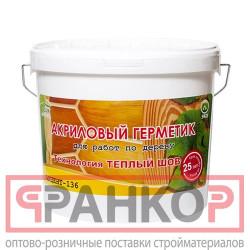 ТЕКС РЖАВОSTOP грунт-эмаль прямо по ржавчине, черная (10кг)